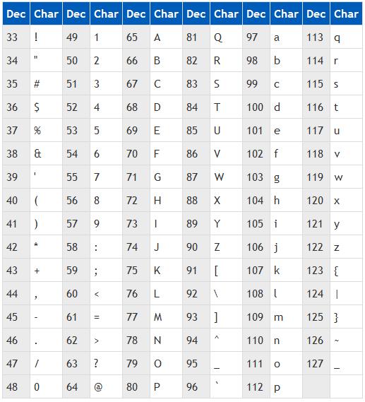 低 ASCII