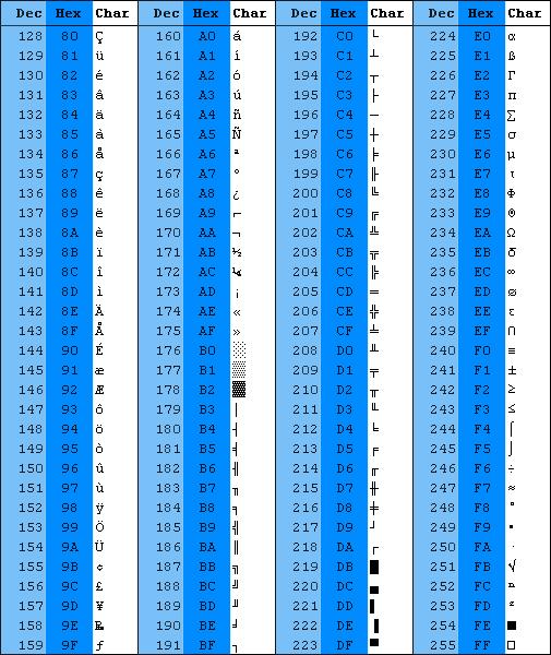 高 ASCII